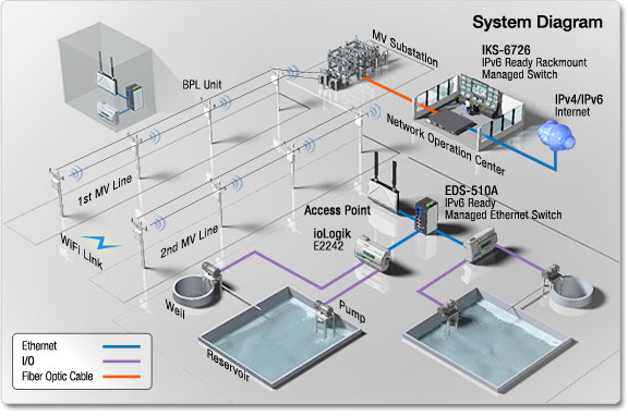 CEASBD - Centre for Engineering and Automation Solution